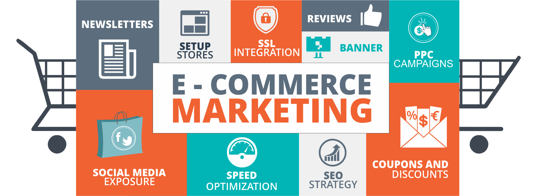 Best eCommerce Marketing Company