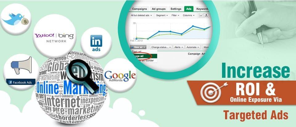 PPC Services in Bangalore