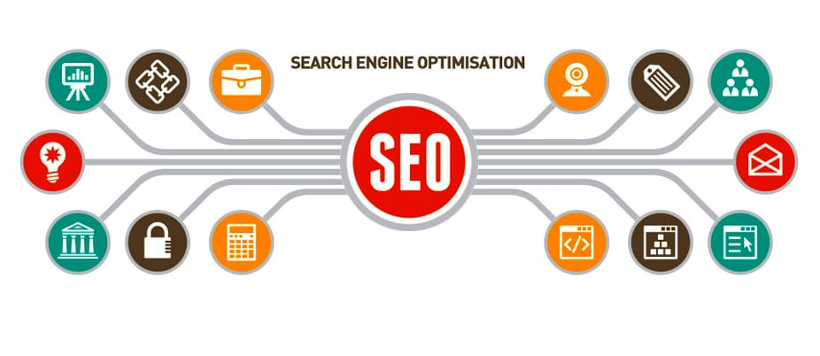 SEO Services for Tech Support