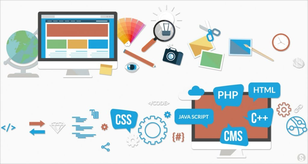 Web Development Company In Chandigarh Web Services