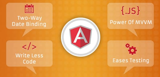 AngularJS Development Company in Chandigarh