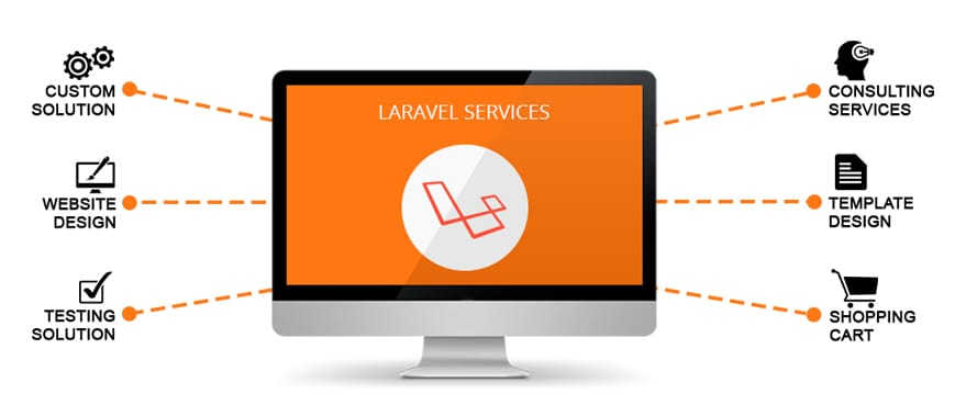 Image result for Laravel website development services