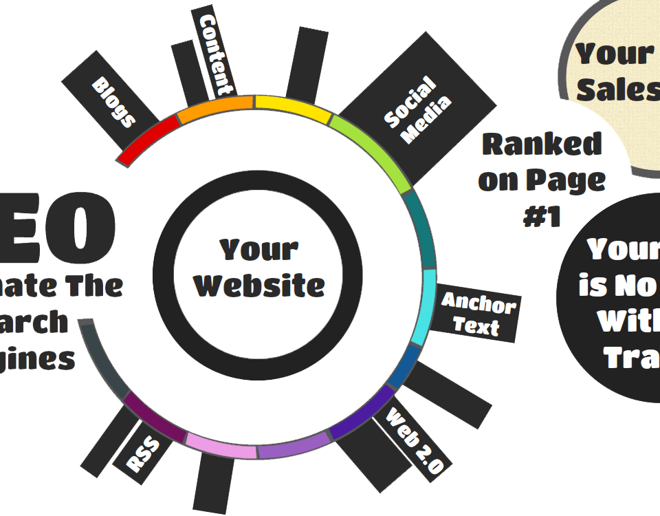 SEO Services for Startups