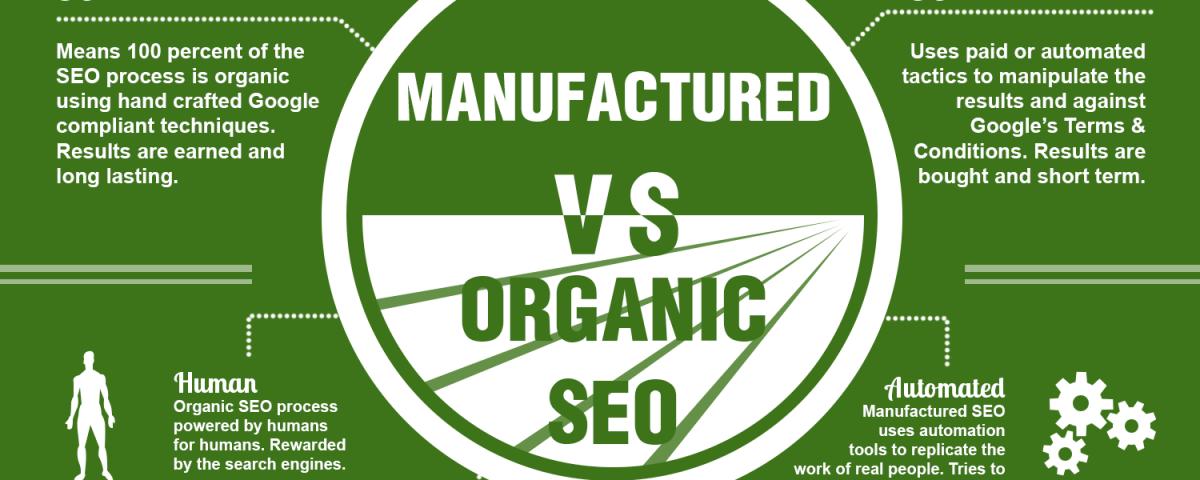 Difference Between Organic SEO & Non-organic SEO