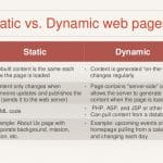 Difference Between Dynamic and Static Website