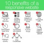 Benefits of Responsive Websites For Businesses