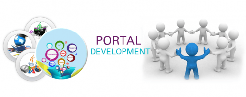 Travel portal Development Company in India