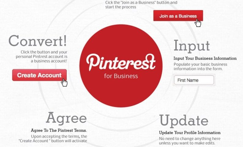 Benefits of Pinterest for Business