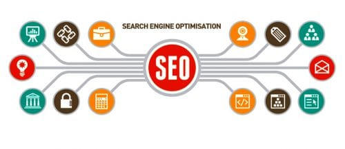 SEO Services for Insurance Agents