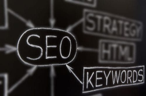 How many keywords to use per page in SEO