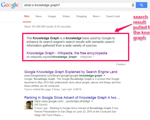 How to create knowledge graph from scratch