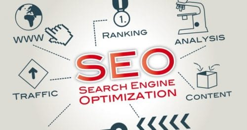 how to do seo for single page website