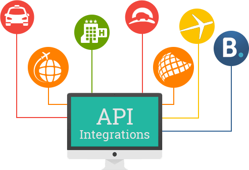 Third Party Travel API integration Services in India