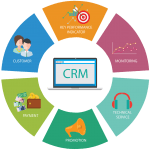 CRM Software Price in India