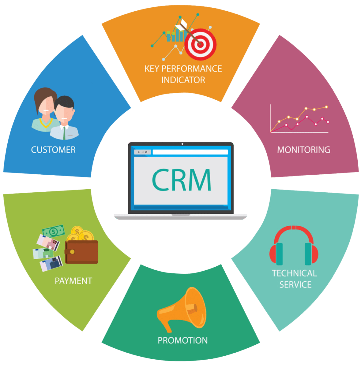 Crm Software Price In India Crm Software Price List