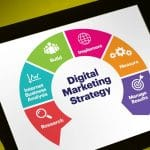 Top 10 Digital Marketing Agencies In Calgary