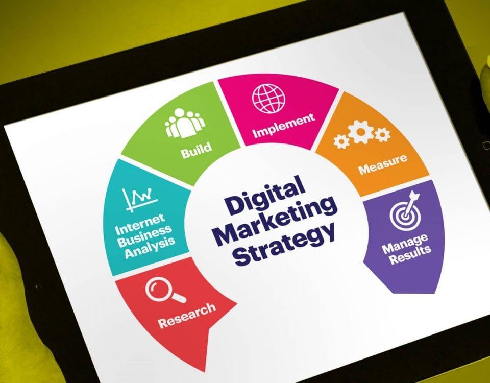 List Of Top 10 Digital Marketing Agencies In Calgary