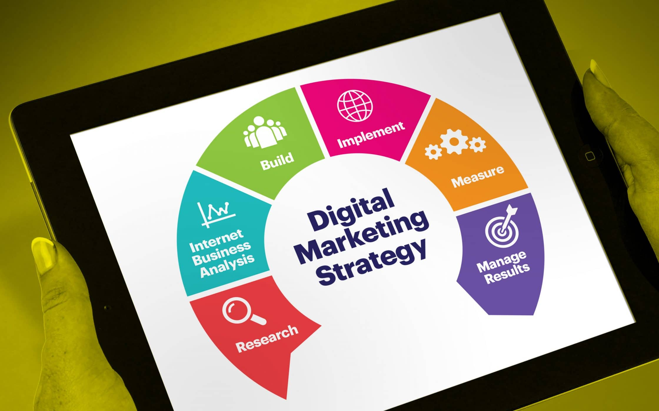 List Of Top 10 Digital Marketing Agencies In Calgary