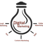 Top 10 Digital Marketing Companies in Melbourne