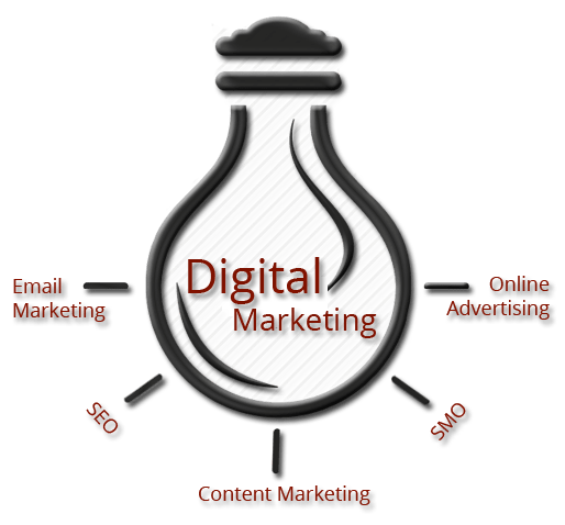 list of top 10 digital marketing companies in Melbourne