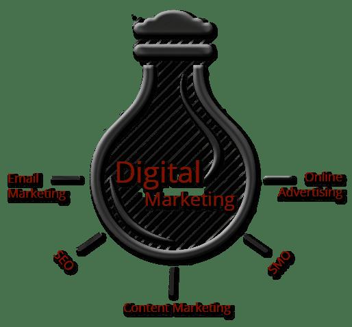 list of top 10 digital marketing companies in Melbourne