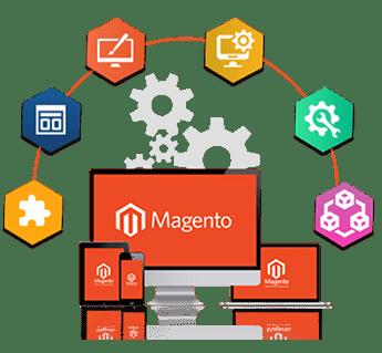 List of top 10 Magento Development Companies In Canada