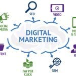Top Digital Marketing Companies in Los Angeles