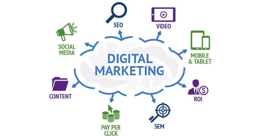 Top Digital Marketing Companies in Los Angeles