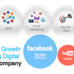 Top Digital Marketing Companies in Delhi