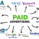 Top PPC Companies in Chicago