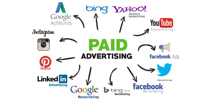 Google AdWords Company Chicago
