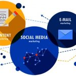 Top Digital Marketing Companies in Thane