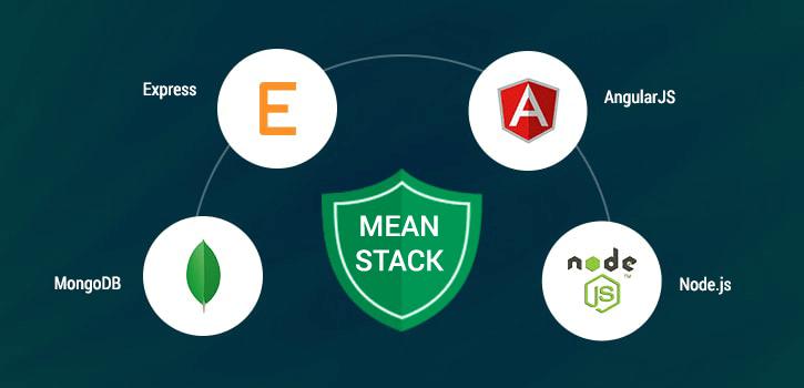 mean stack development company in India