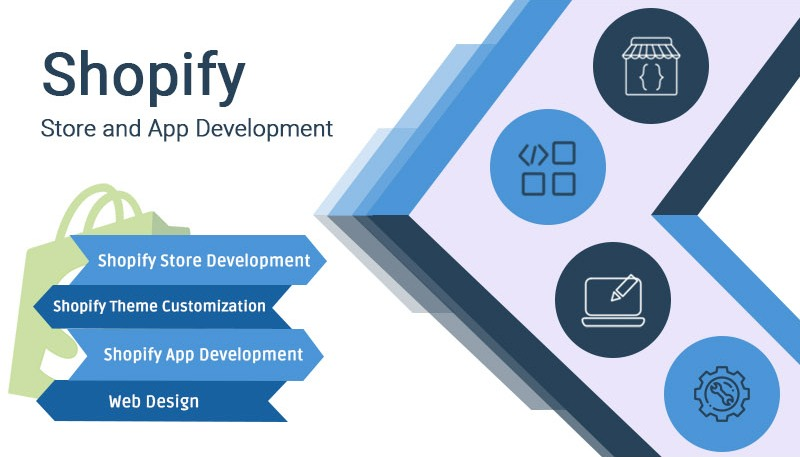 Top shopify development companies in India